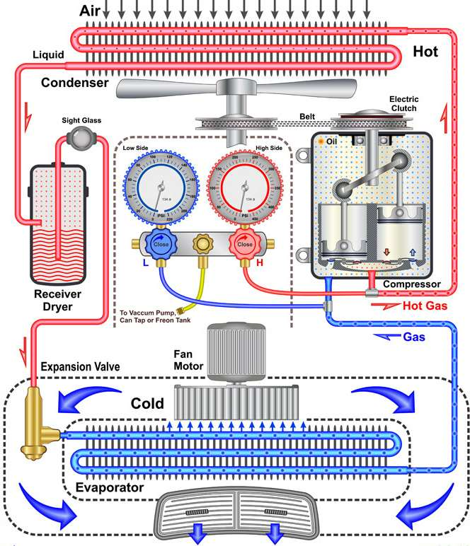 Auto Ac System Diagram Wiring Schematics Diagram